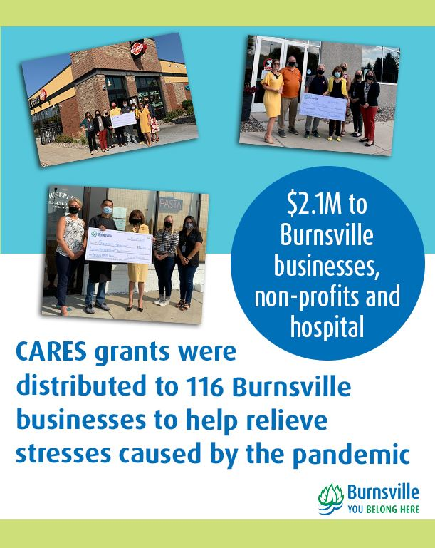 Infographic with 3 check recipients. Text: cares grants were distributed to 116 local businesses